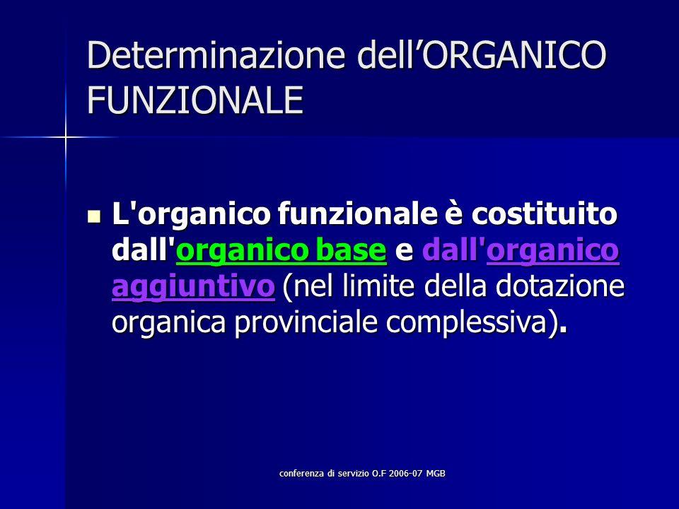 conferenza di servizio O.F 2006-07 MGB Determinazione dellORGANICO FUNZIONALE L organico funzionale è costituito dall organico base e dall organico aggiuntivo (nel limite della dotazione organica provinciale complessiva).