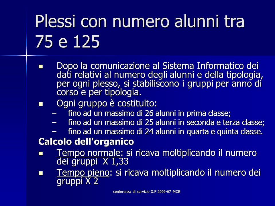 conferenza di servizio O.F 2006-07 MGB Plessi con numero alunni tra 75 e 125 Dopo la comunicazione al Sistema Informatico dei dati relativi al numero degli alunni e della tipologia, per ogni plesso, si stabiliscono i gruppi per anno di corso e per tipologia.