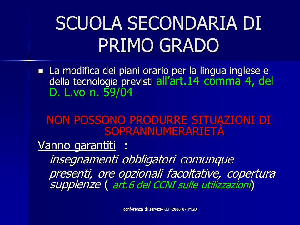 conferenza di servizio O.F 2006-07 MGB SCUOLA SECONDARIA DI PRIMO GRADO La modifica dei piani orario per la lingua inglese e della tecnologia previsti allart.14 comma 4, del D.