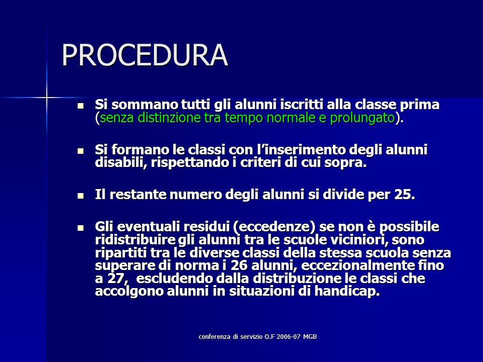 conferenza di servizio O.F 2006-07 MGB PROCEDURA Si sommano tutti gli alunni iscritti alla classe prima (senza distinzione tra tempo normale e prolungato).