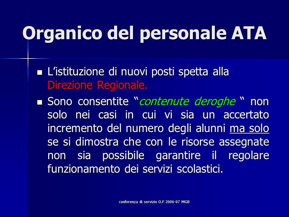 conferenza di servizio O.F 2006-07 MGB Organico del personale ATA Listituzione di nuovi posti spetta alla Direzione Regionale.