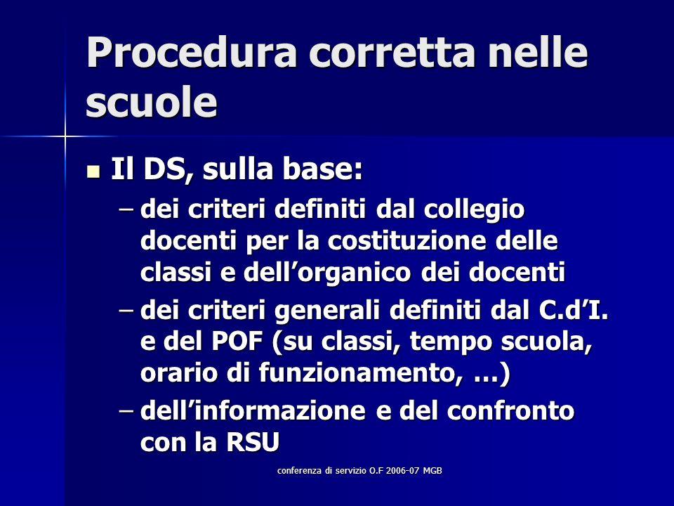 conferenza di servizio O.F 2006-07 MGB Procedura corretta nelle scuole Il DS, sulla base: Il DS, sulla base: –dei criteri definiti dal collegio docenti per la costituzione delle classi e dellorganico dei docenti –dei criteri generali definiti dal C.dI.