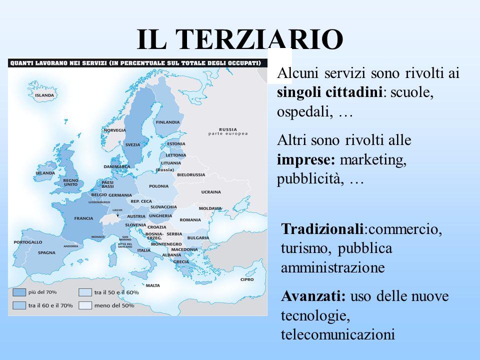 IL TERZIARIO Alcuni servizi sono rivolti ai singoli cittadini: scuole, ospedali, … Altri sono rivolti alle imprese: marketing, pubblicità, … Tradizion