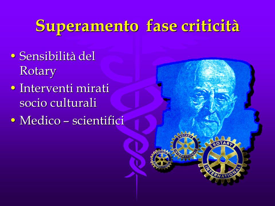 Superamento fase criticità Sensibilità del RotarySensibilità del Rotary Interventi mirati socio culturaliInterventi mirati socio culturali Medico – sc