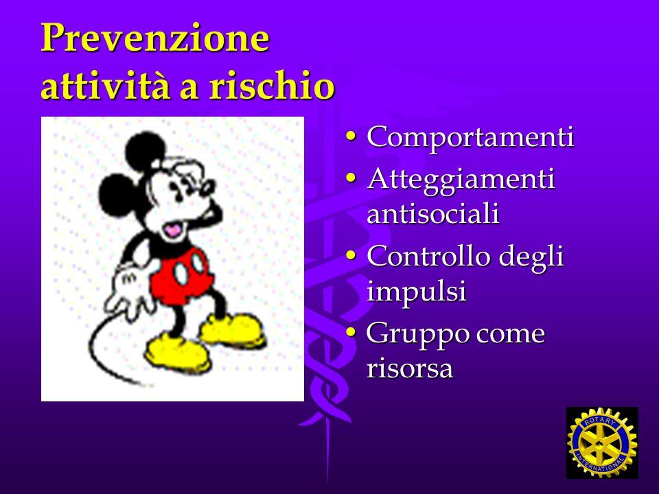 Prevenzione attività a rischio ComportamentiComportamenti Atteggiamenti antisocialiAtteggiamenti antisociali Controllo degli impulsiControllo degli im