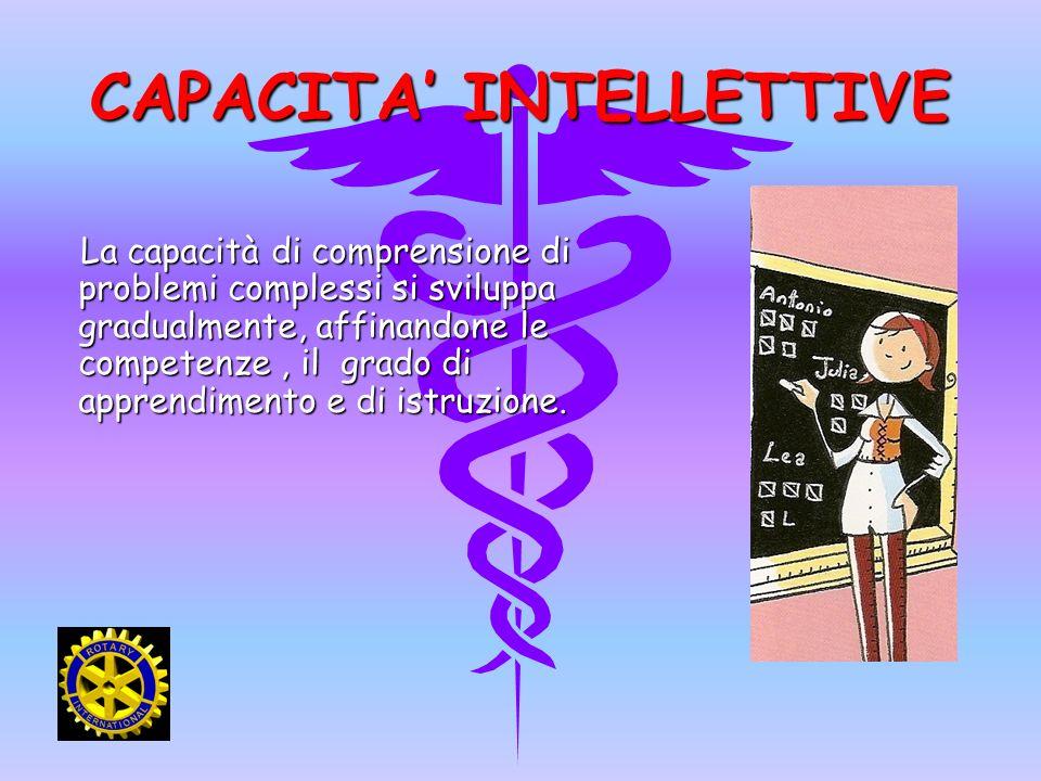 CAPACITA INTELLETTIVE La capacità di comprensione di problemi complessi si sviluppa gradualmente, affinandone le competenze, il grado di apprendimento
