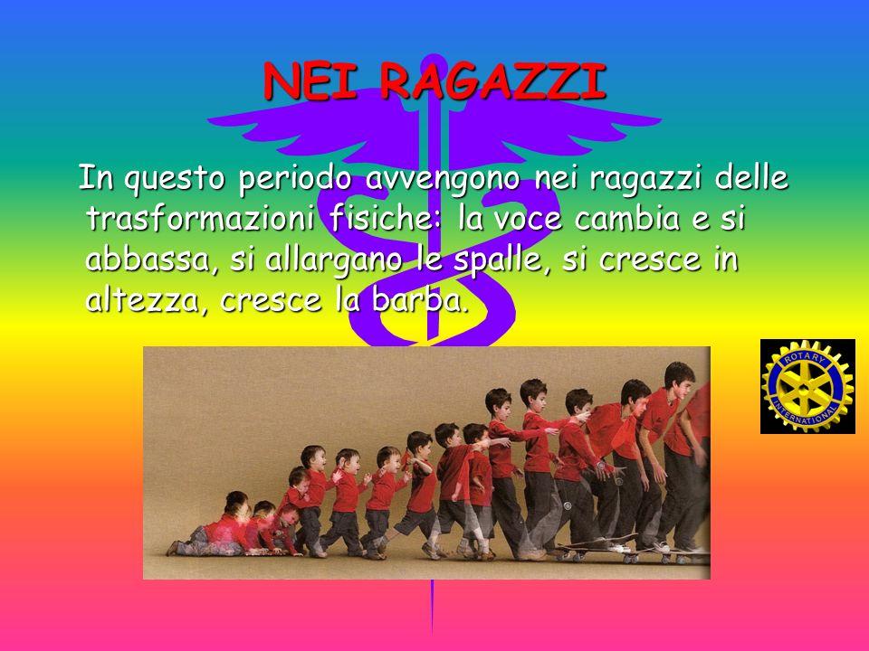 NEI RAGAZZI In questo periodo avvengono nei ragazzi delle trasformazioni fisiche: la voce cambia e si abbassa, si allargano le spalle, si cresce in al