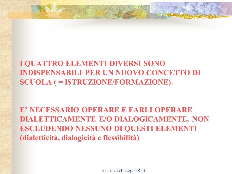 A cura di Giuseppe Biati I QUATTRO ELEMENTI DIVERSI SONO INDISPENSABILI PER UN NUOVO CONCETTO DI SCUOLA ( = ISTRUZIONE/FORMAZIONE).