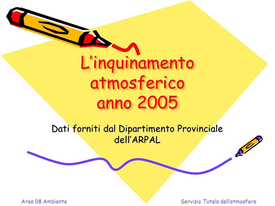 Linquinamento atmosferico anno 2005 Dati forniti dal Dipartimento Provinciale dellARPAL Area 08 Ambiente Servizio Tutela dellatmosfera