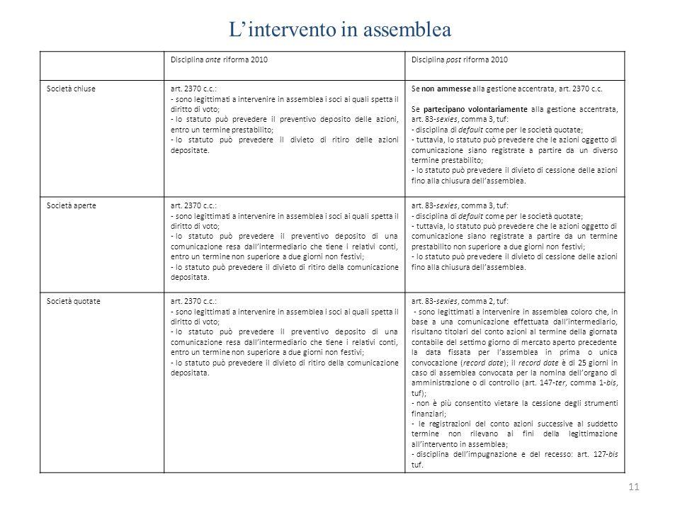 Lintervento in assemblea 11 Disciplina ante riforma 2010Disciplina post riforma 2010 Società chiuseart.