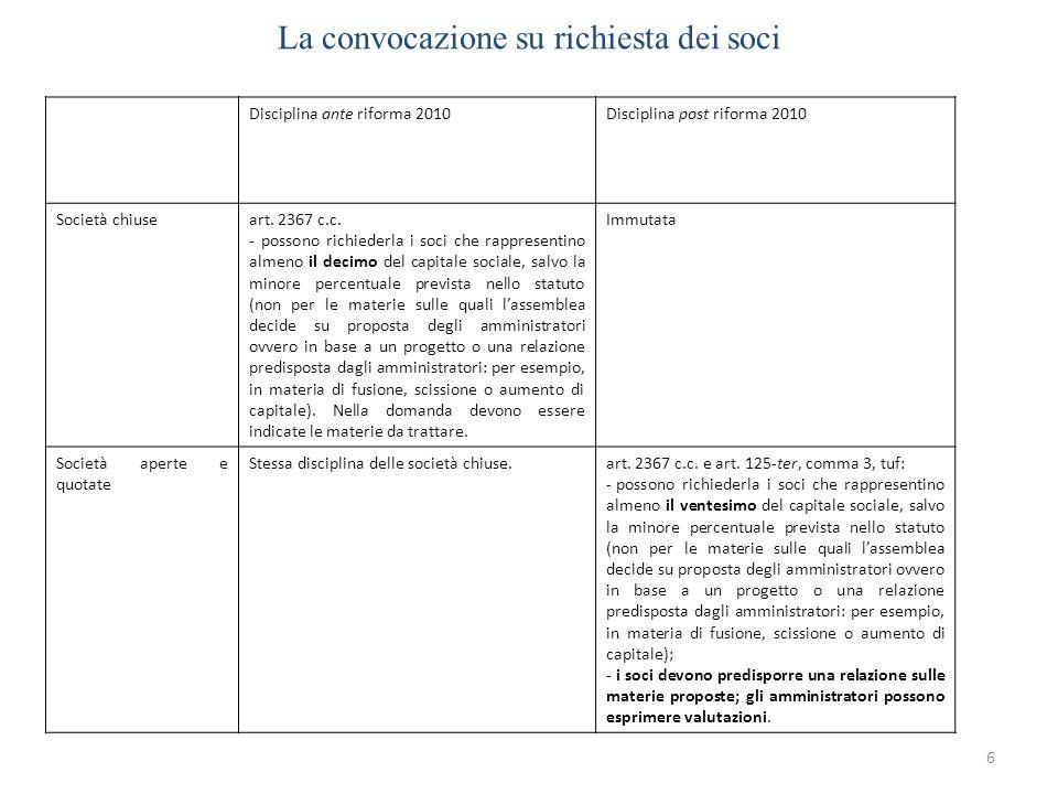 La convocazione su richiesta dei soci 6 Disciplina ante riforma 2010Disciplina post riforma 2010 Società chiuseart. 2367 c.c. - possono richiederla i