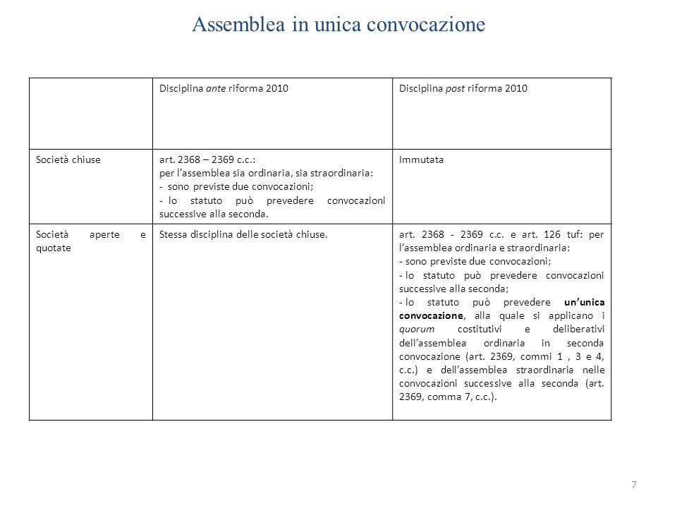 Assemblea in unica convocazione 7 Disciplina ante riforma 2010Disciplina post riforma 2010 Società chiuseart.