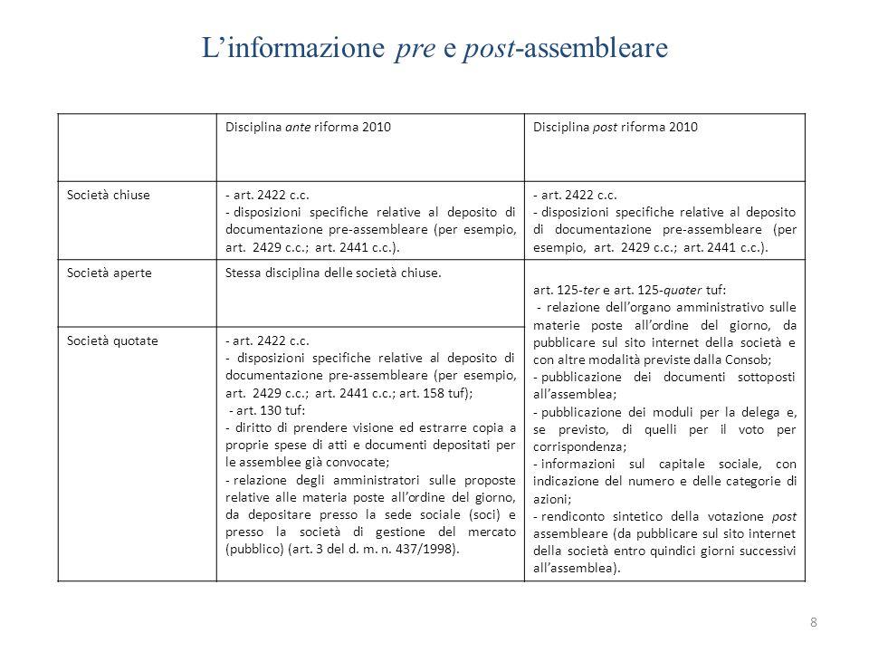 Linformazione pre e post-assembleare 8 Disciplina ante riforma 2010Disciplina post riforma 2010 Società chiuse- art. 2422 c.c. - disposizioni specific