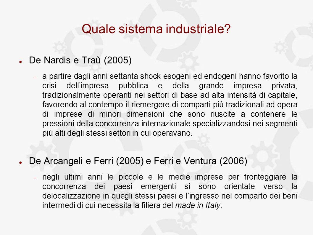Quale sistema industriale? De Nardis e Traù (2005) a partire dagli anni settanta shock esogeni ed endogeni hanno favorito la crisi dellimpresa pubblic