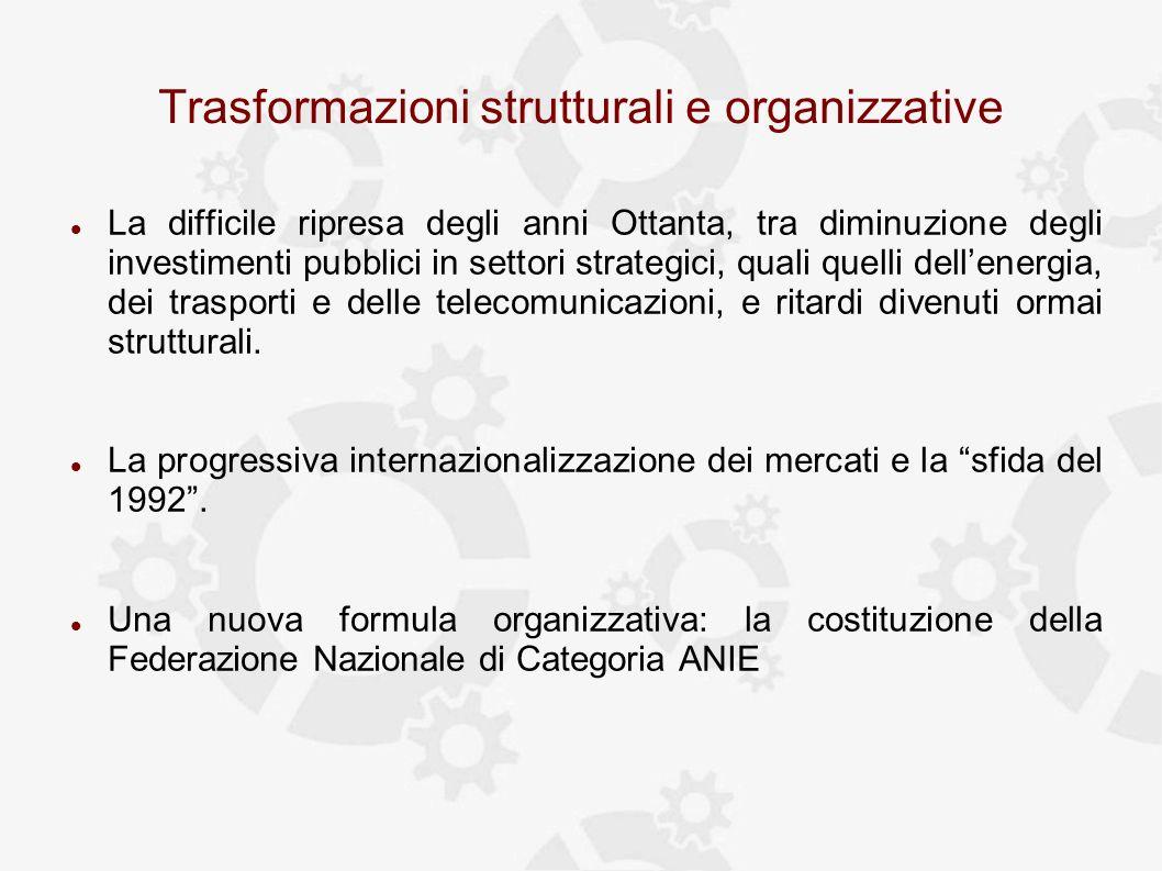 Trasformazioni strutturali e organizzative La difficile ripresa degli anni Ottanta, tra diminuzione degli investimenti pubblici in settori strategici,