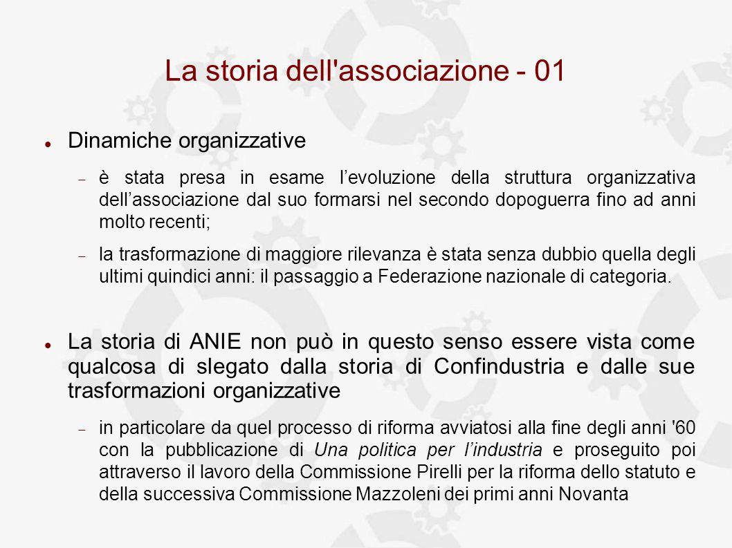 La storia dell'associazione - 01 Dinamiche organizzative è stata presa in esame levoluzione della struttura organizzativa dellassociazione dal suo for