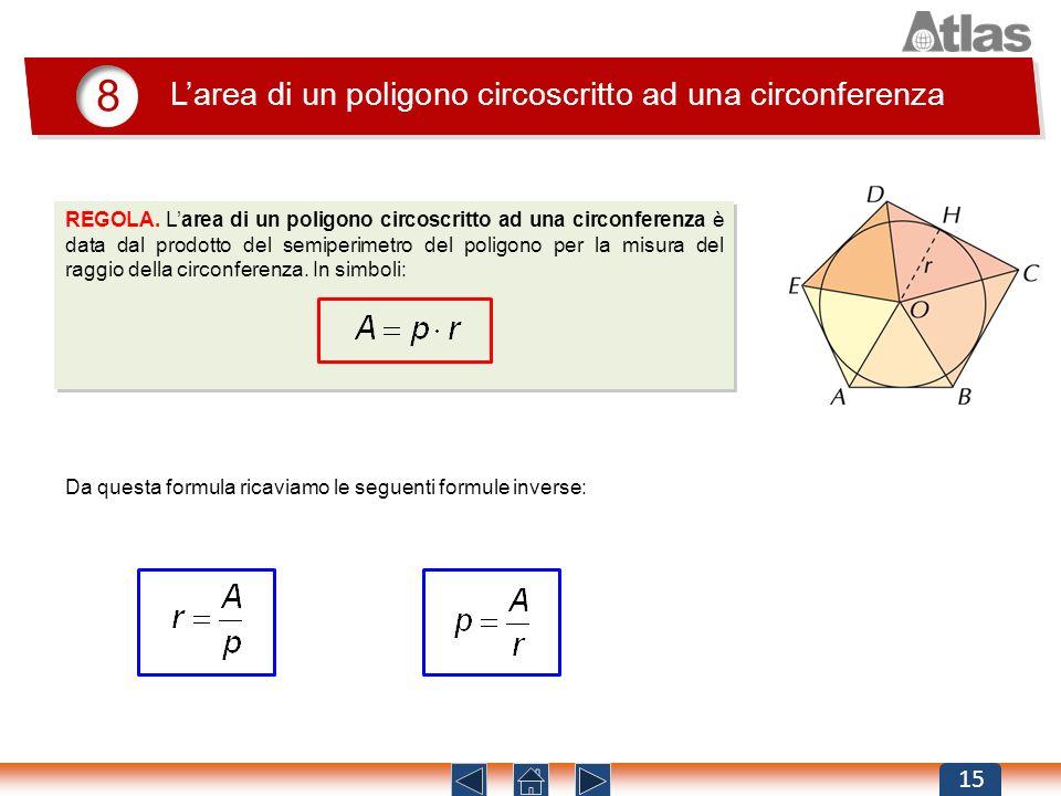8 Larea di un poligono circoscritto ad una circonferenza 15 REGOLA. Larea di un poligono circoscritto ad una circonferenza è data dal prodotto del sem