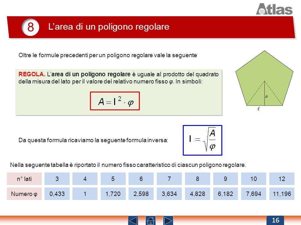 8 Larea di un poligono regolare 16 REGOLA. Larea di un poligono regolare è uguale al prodotto del quadrato della misura del lato per il valore del rel