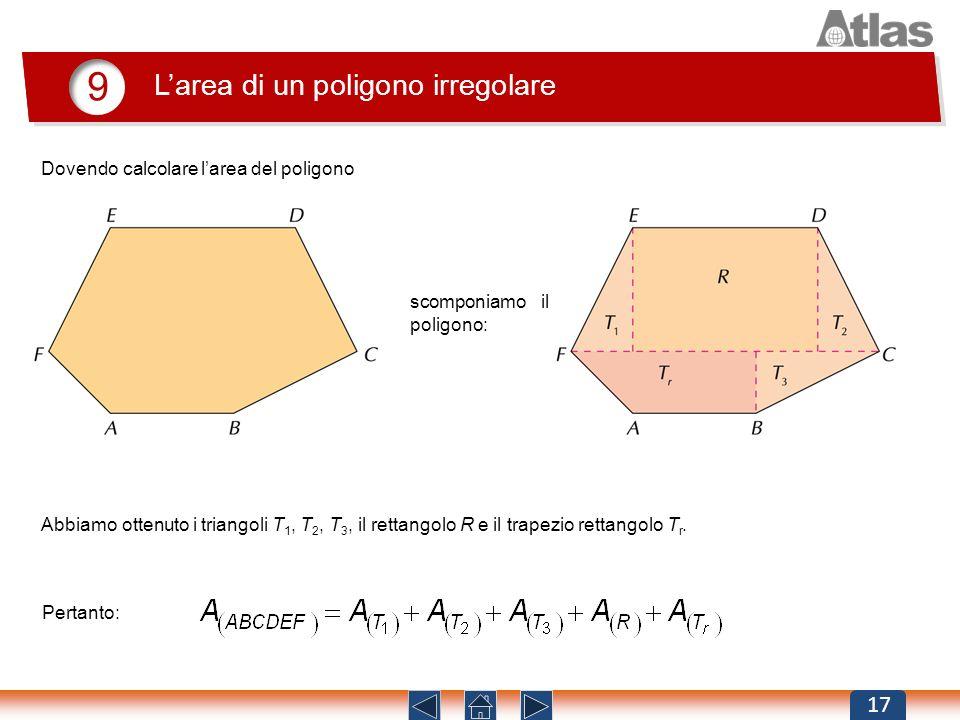 9 Larea di un poligono irregolare 17 scomponiamo il poligono: Abbiamo ottenuto i triangoli T 1, T 2, T 3, il rettangolo R e il trapezio rettangolo T r