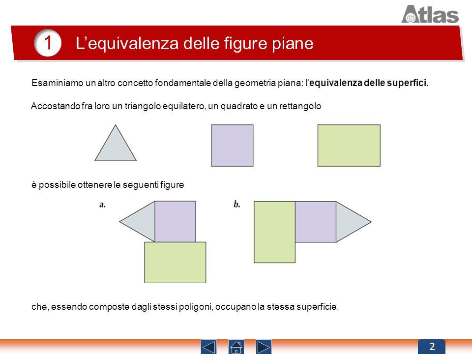 1 Lequivalenza delle figure piane Accostando fra loro un triangolo equilatero, un quadrato e un rettangolo 2 è possibile ottenere le seguenti figure c