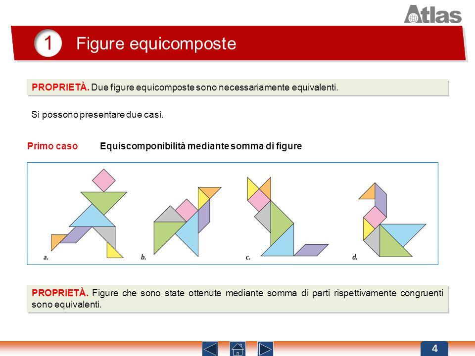 1 Figure equicomposte PROPRIETÀ. Due figure equicomposte sono necessariamente equivalenti. Primo casoEquiscomponibilità mediante somma di figure PROPR