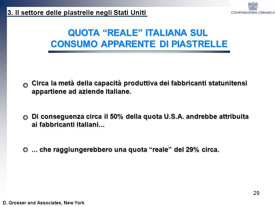 29 Circa la metà della capacità produttiva dei fabbricanti statunitensi appartiene ad aziende italiane. Di conseguenza circa il 50% della quota U.S.A.