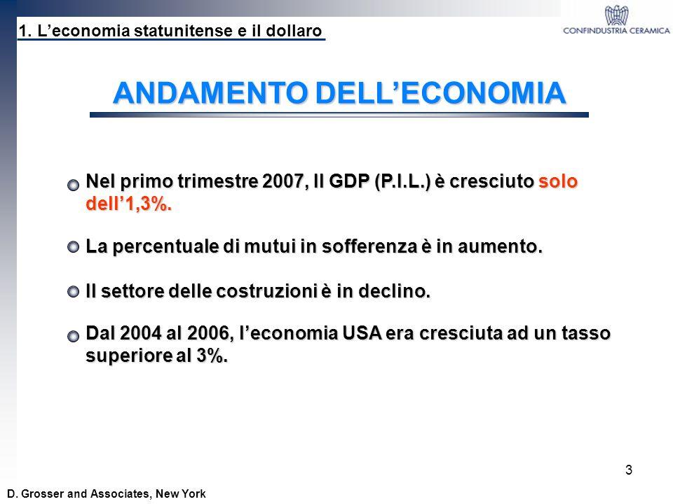 3 1. Leconomia statunitense e il dollaro Nel primo trimestre 2007, Il GDP (P.I.L.) è cresciuto solo dell1,3%. La percentuale di mutui in sofferenza è