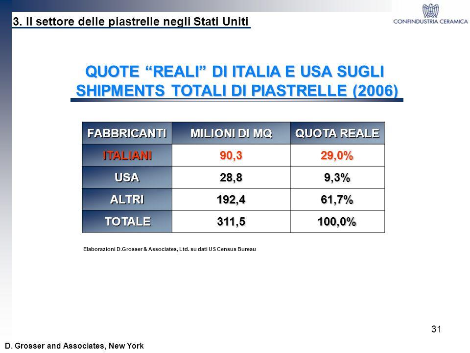 31 FABBRICANTI MILIONI DI MQ QUOTA REALE ITALIANI90,329,0% USA28,89,3% ALTRI192,461,7% TOTALE311,5100,0% Elaborazioni D.Grosser & Associates, Ltd. su