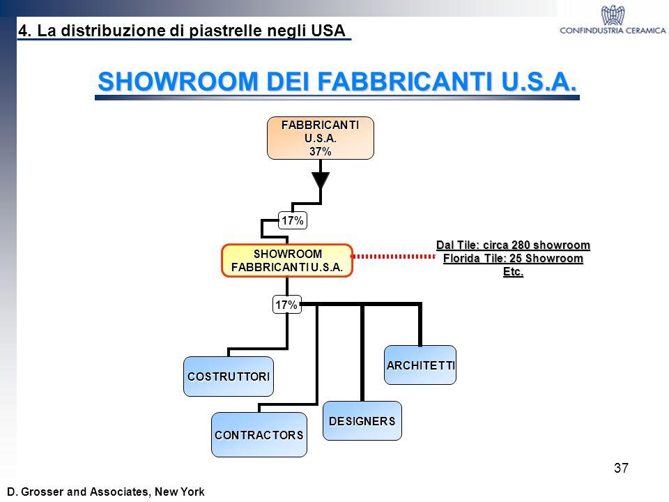 37 DESIGNERS ARCHITETTI D. Grosser and Associates, New York 4. La distribuzione di piastrelle negli USA SHOWROOM DEI FABBRICANTI U.S.A. Dal Tile: circ