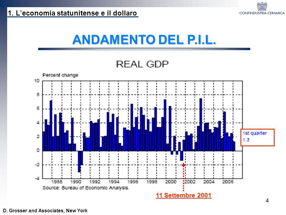 25 PAESE IMPORT IN MMQ (2007) % SUL TOTALE (2007) IMPORT IN MMQ (2006) % SUL TOTALE (2006) ITALIA12,224,7%61,424,2% MESSICO9,018,1%42,016,5% BRASILE7,815,9%40,015,7% CINA6,513,2%32,212,7% SPAGNA5,912,0%32,212,7% ALTRI8,016,1%46,018,2% TOTALE49,4100,0%253,8100,0% 3.