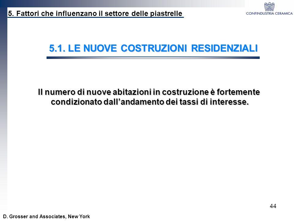 44 D. Grosser and Associates, New York 5. Fattori che influenzano il settore delle piastrelle 5.1. LE NUOVE COSTRUZIONI RESIDENZIALI Il numero di nuov