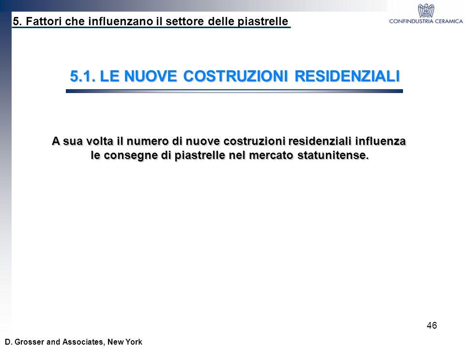 46 D. Grosser and Associates, New York 5. Fattori che influenzano il settore delle piastrelle 5.1. LE NUOVE COSTRUZIONI RESIDENZIALI A sua volta il nu