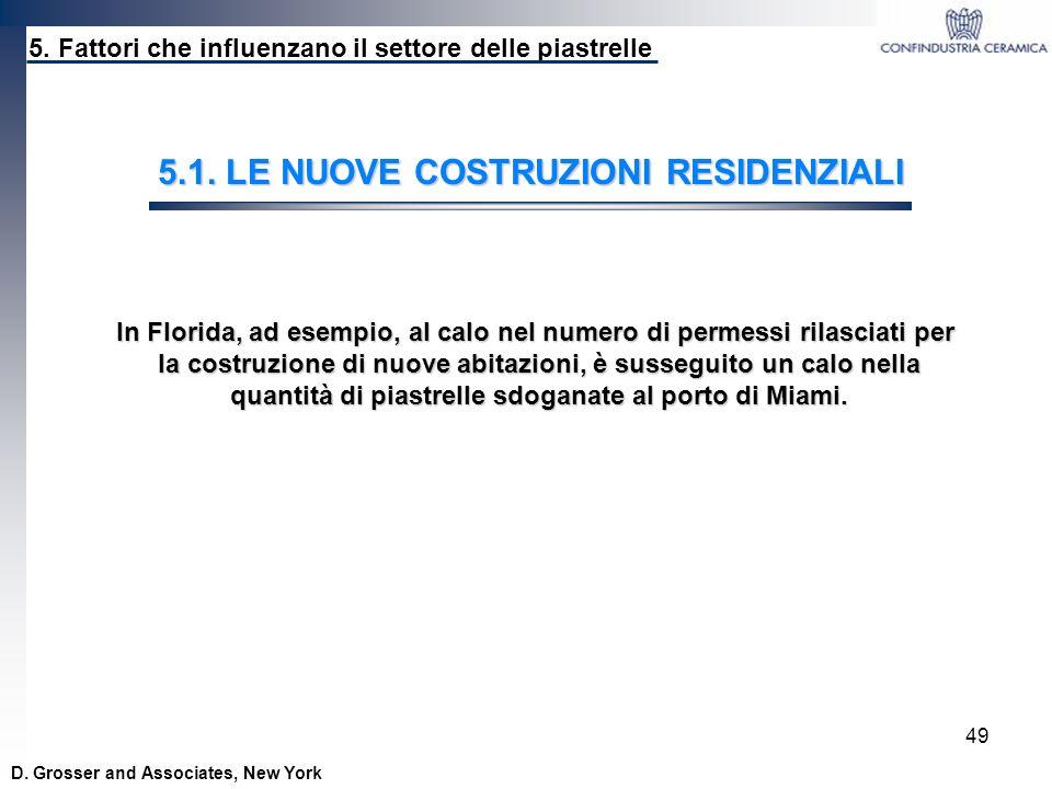 49 D. Grosser and Associates, New York 5. Fattori che influenzano il settore delle piastrelle 5.1. LE NUOVE COSTRUZIONI RESIDENZIALI In Florida, ad es