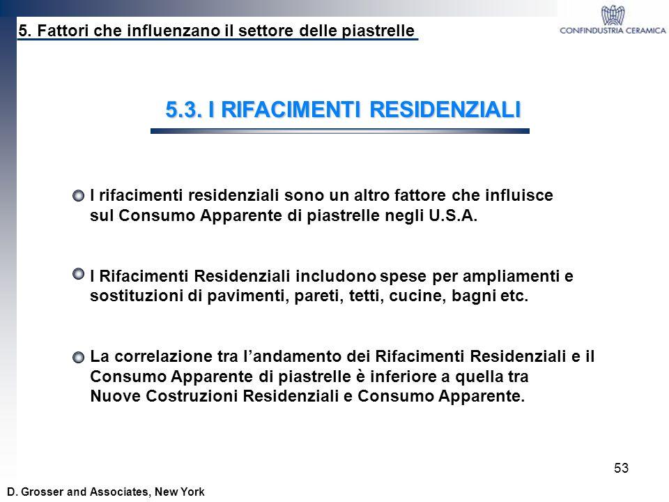 53 D. Grosser and Associates, New York 5. Fattori che influenzano il settore delle piastrelle 5.3. I RIFACIMENTI RESIDENZIALI I rifacimenti residenzia
