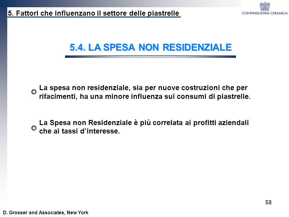 58 D. Grosser and Associates, New York 5. Fattori che influenzano il settore delle piastrelle 5.4. LA SPESA NON RESIDENZIALE La spesa non residenziale