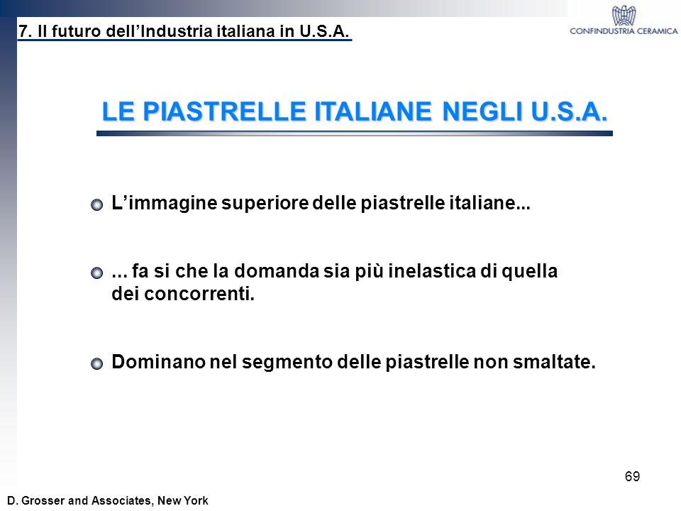 69 D. Grosser and Associates, New York 7. Il futuro dellIndustria italiana in U.S.A. LE PIASTRELLE ITALIANE NEGLI U.S.A. Limmagine superiore delle pia