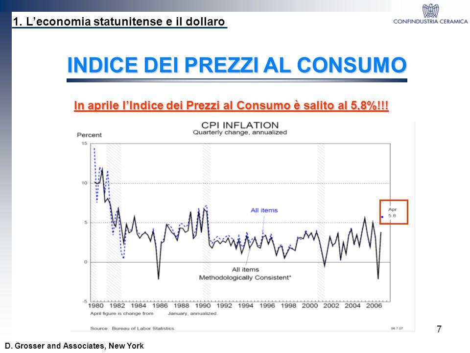 7 D. Grosser and Associates, New York 1. Leconomia statunitense e il dollaro INDICE DEI PREZZI AL CONSUMO In aprile lIndice dei Prezzi al Consumo è sa