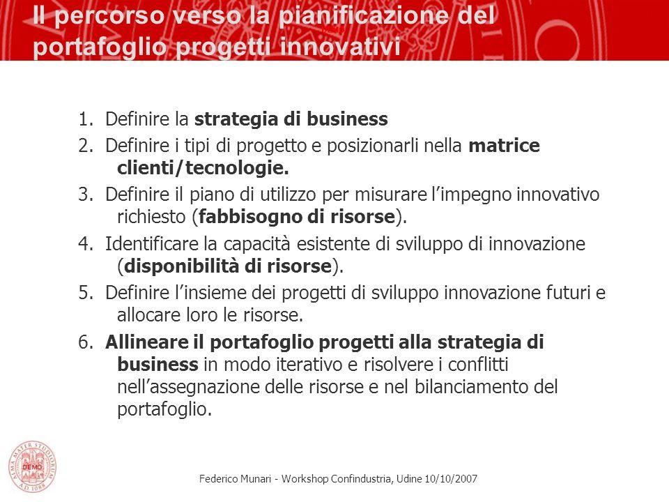 Federico Munari - Workshop Confindustria, Udine 10/10/2007 Il percorso verso la pianificazione del portafoglio progetti innovativi 1. Definire la stra