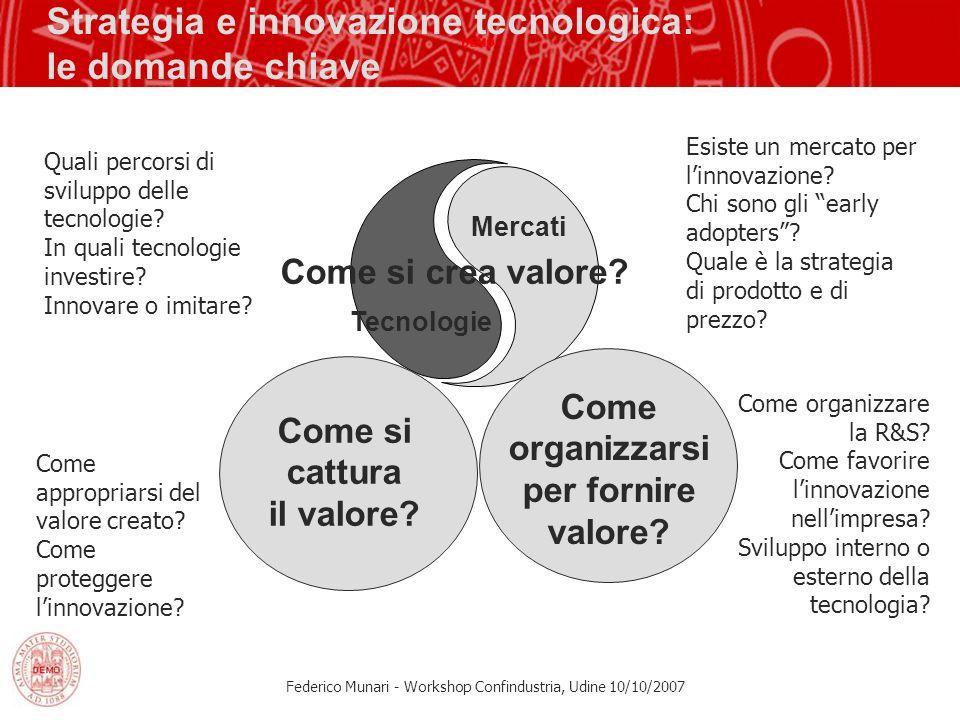 Federico Munari - Workshop Confindustria, Udine 10/10/2007 Strategia e innovazione tecnologica: le domande chiave Tecnologie Mercati Come si crea valo