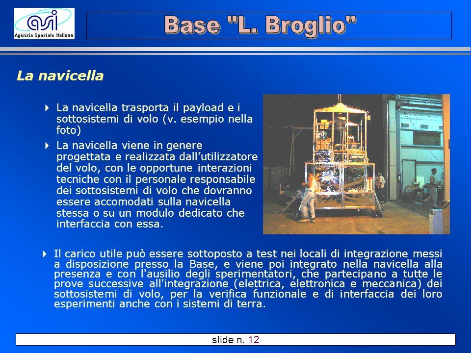 slide n. 12 La navicella La navicella trasporta il payload e i sottosistemi di volo (v. esempio nella foto) La navicella viene in genere progettata e