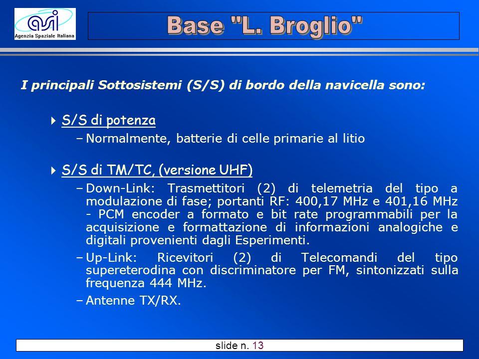 slide n. 13 I principali Sottosistemi (S/S) di bordo della navicella sono: S/S di potenza –Normalmente, batterie di celle primarie al litio S/S di TM/