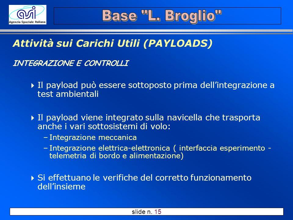 slide n. 15 Attività sui Carichi Utili (PAYLOADS) INTEGRAZIONE E CONTROLLI Il payload può essere sottoposto prima dellintegrazione a test ambientali I