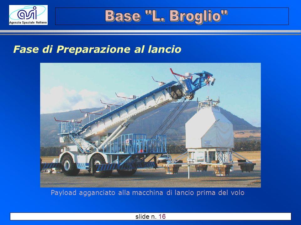 slide n. 16 Fase di Preparazione al lancio Payload agganciato alla macchina di lancio prima del volo