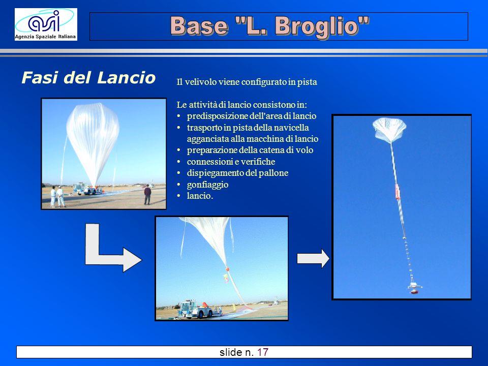 slide n. 17 Fasi del Lancio Il velivolo viene configurato in pista Le attività di lancio consistono in: predisposizione dell'area di lancio trasporto