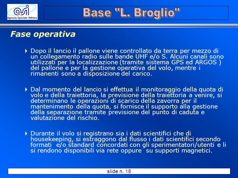 slide n. 18 Fase operativa Dopo il lancio il pallone viene controllato da terra per mezzo di un collegamento radio sulle bande UHF e/o S. Alcuni canal