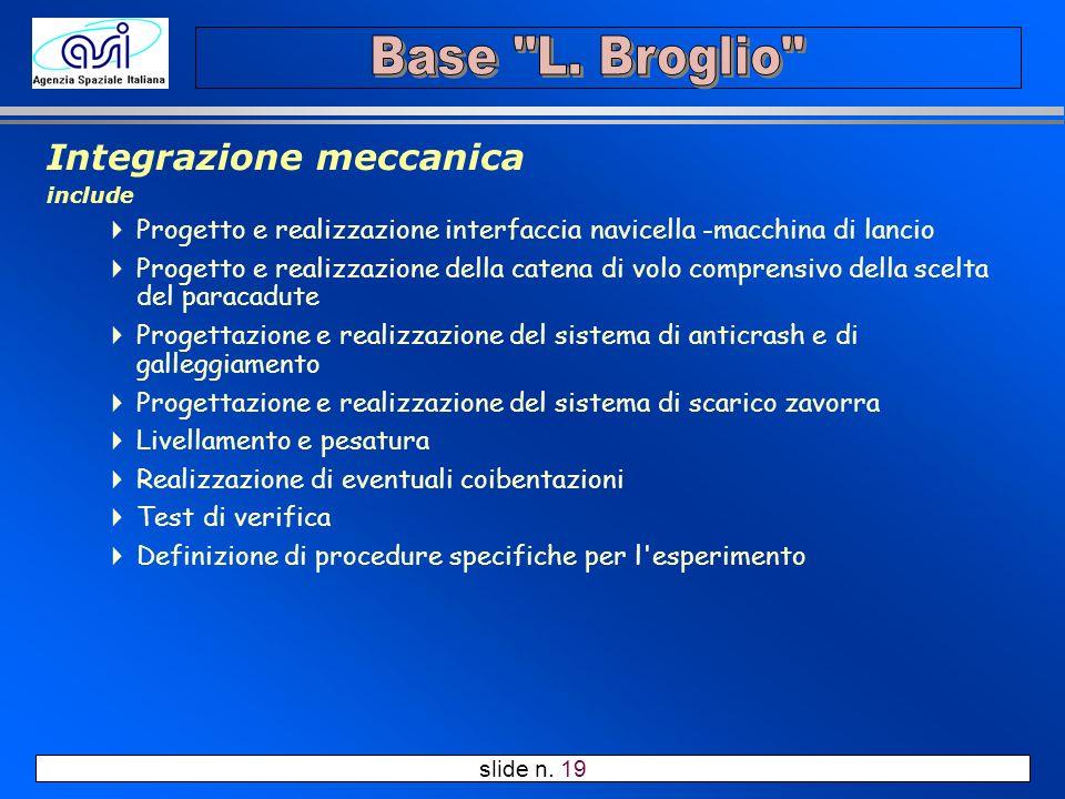 slide n. 19 Integrazione meccanica include Progetto e realizzazione interfaccia navicella -macchina di lancio Progetto e realizzazione della catena di