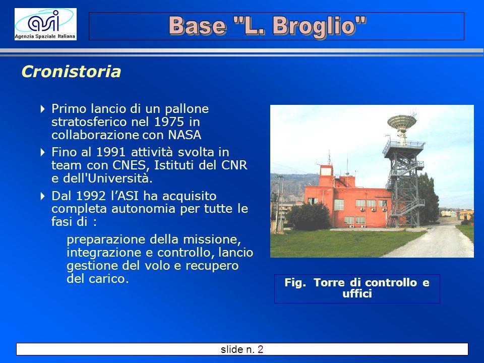slide n.3 Informazioni Generali î La Base Luigi Brogliodi Trapani è stata istituita nel 1975.