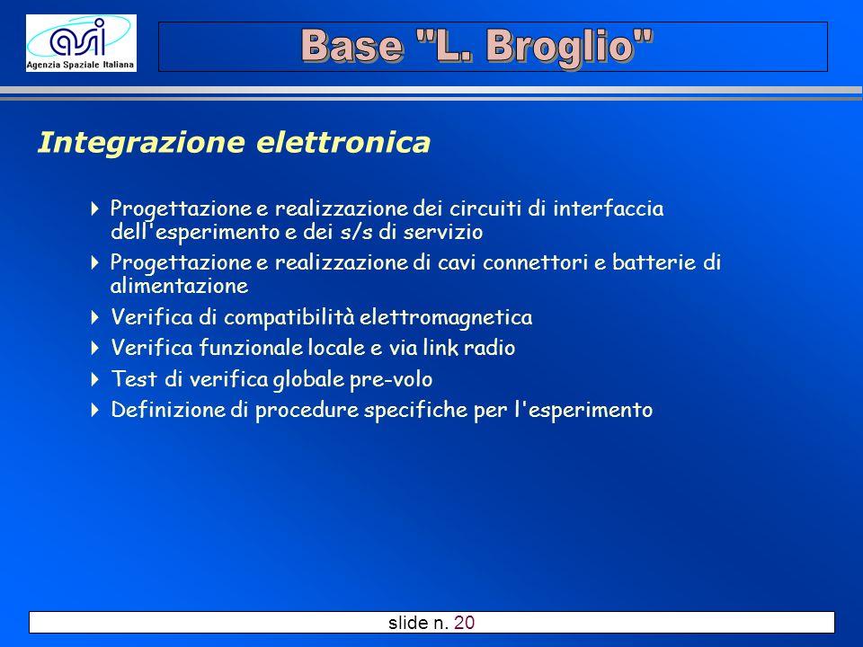 slide n. 20 Integrazione elettronica Progettazione e realizzazione dei circuiti di interfaccia dell'esperimento e dei s/s di servizio Progettazione e