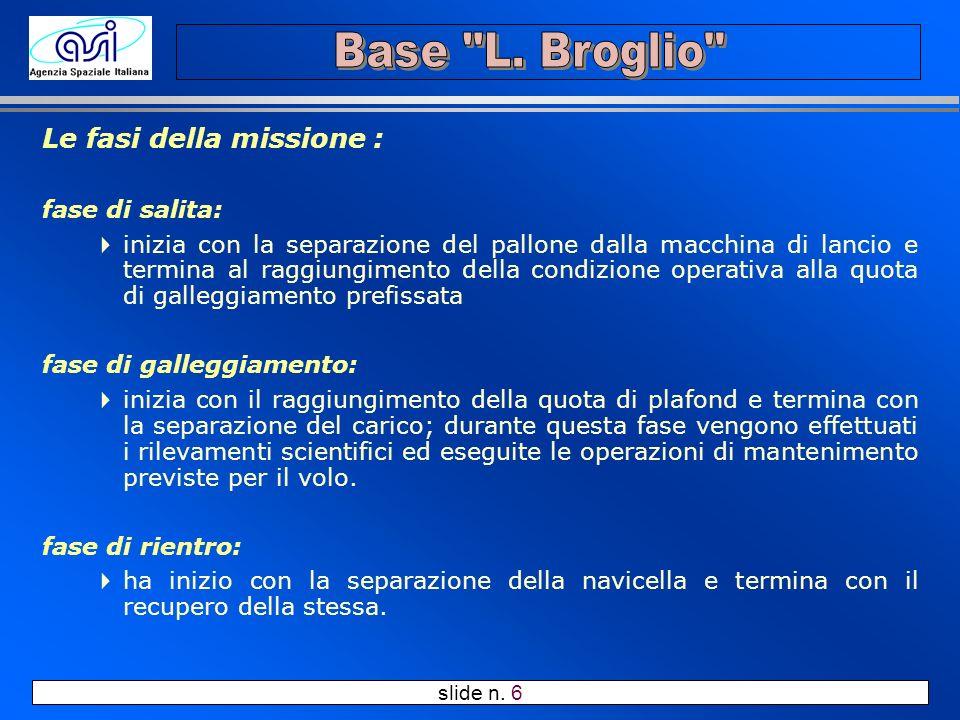 slide n. 6 Le fasi della missione : fase di salita: inizia con la separazione del pallone dalla macchina di lancio e termina al raggiungimento della c