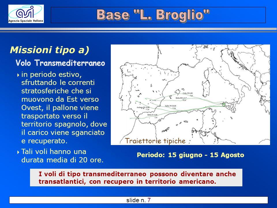 slide n. 7 Missioni tipo a) Volo Transmediterraneo in periodo estivo, sfruttando le correnti stratosferiche che si muovono da Est verso Ovest, il pall